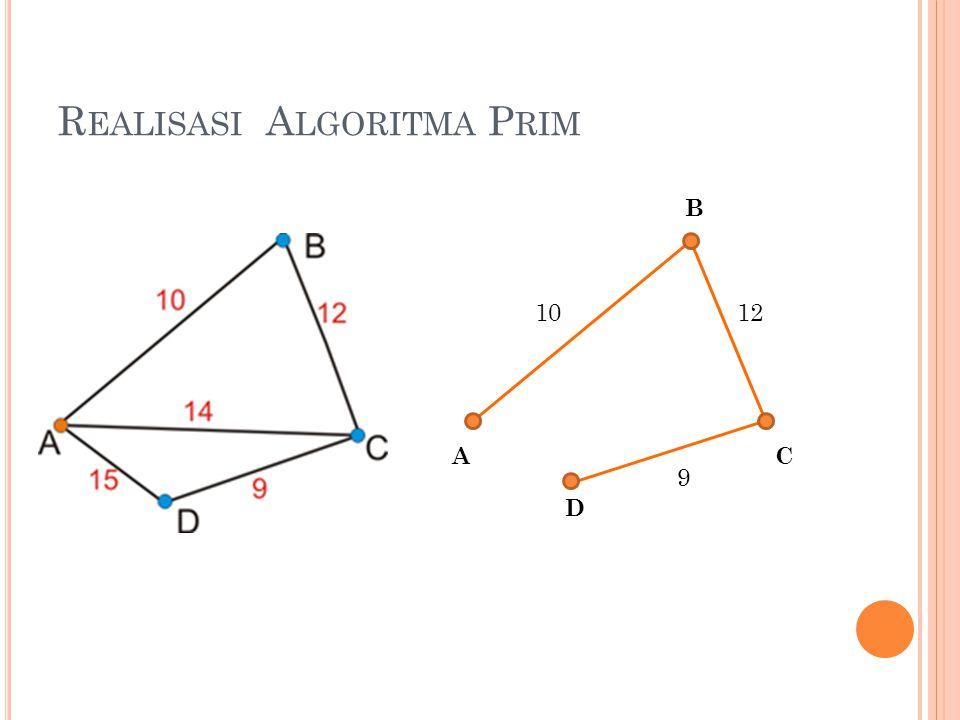 Realisasi Algoritma Prim