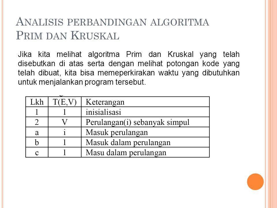 Analisis perbandingan algoritma Prim dan Kruskal