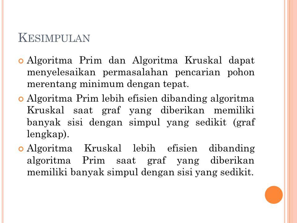 Kesimpulan Algoritma Prim dan Algoritma Kruskal dapat menyelesaikan permasalahan pencarian pohon merentang minimum dengan tepat.