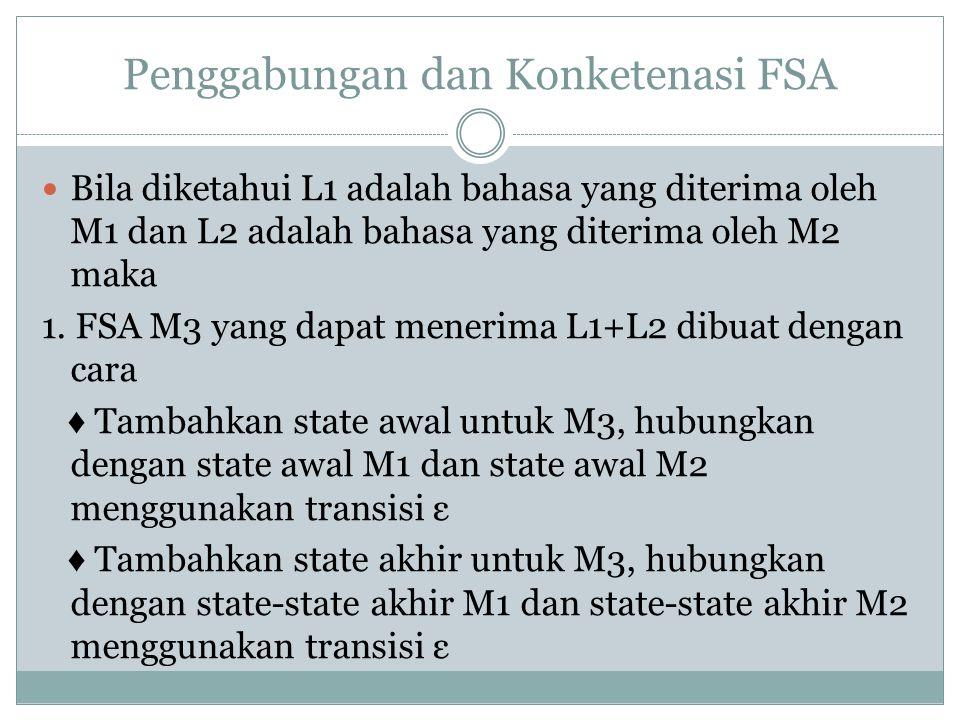 Penggabungan dan Konketenasi FSA