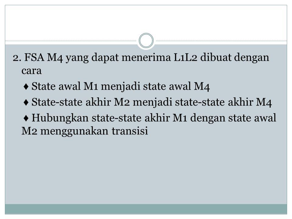 2. FSA M4 yang dapat menerima L1L2 dibuat dengan cara