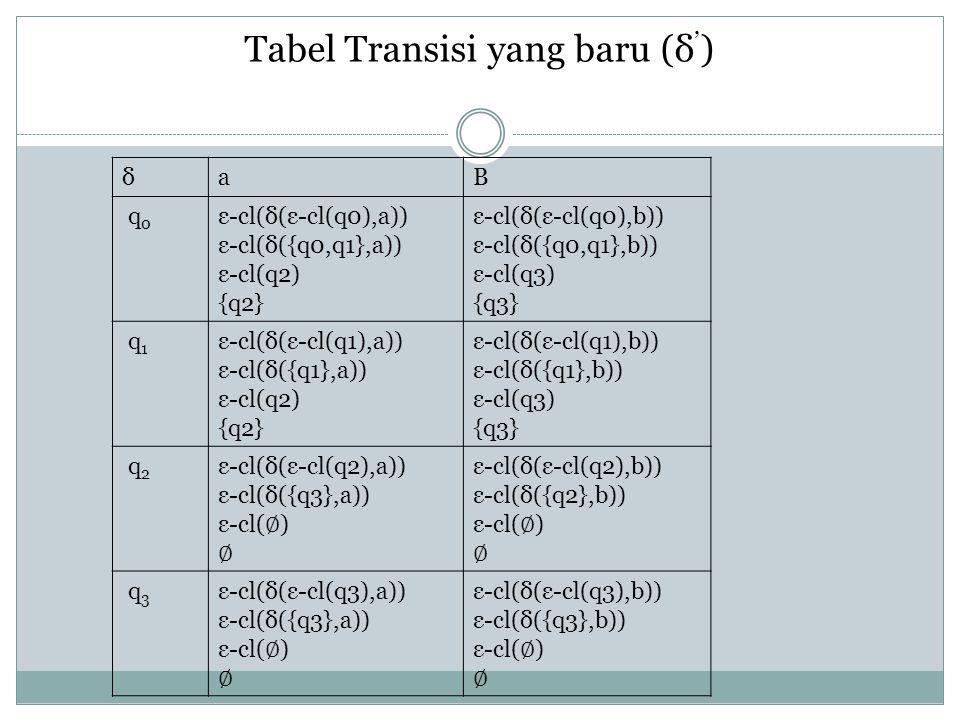 Tabel Transisi yang baru (δ')