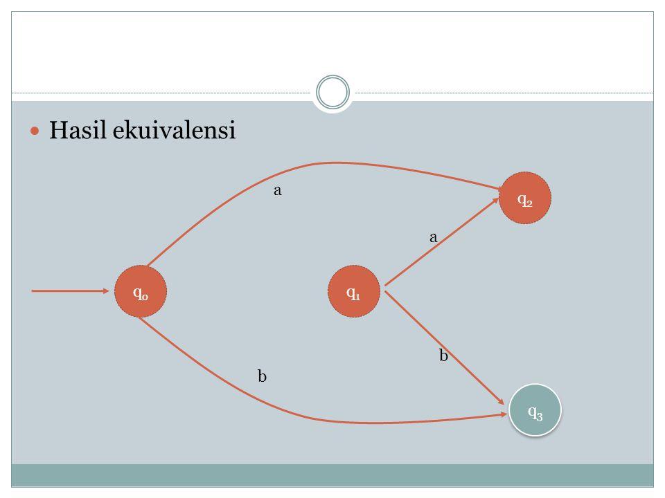 Hasil ekuivalensi a q2 a qo q1 b b q3
