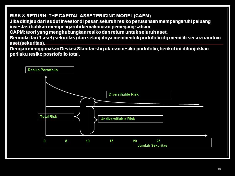 RISK & RETURN: THE CAPITAL ASSET PRICING MODEL (CAPM)
