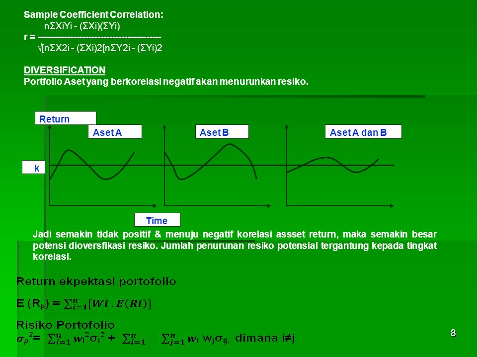 Sample Coefficient Correlation: