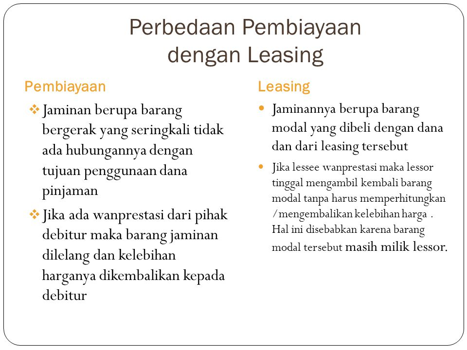 Perbedaan Pembiayaan dengan Leasing