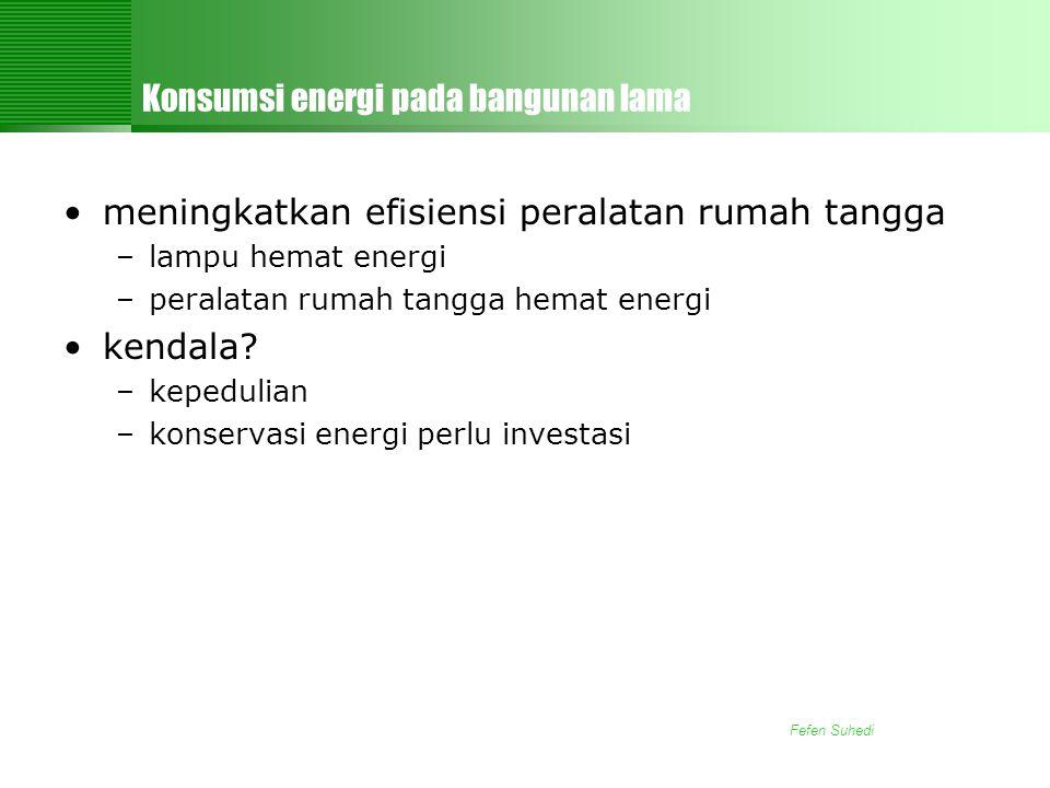 Konsumsi energi pada bangunan lama