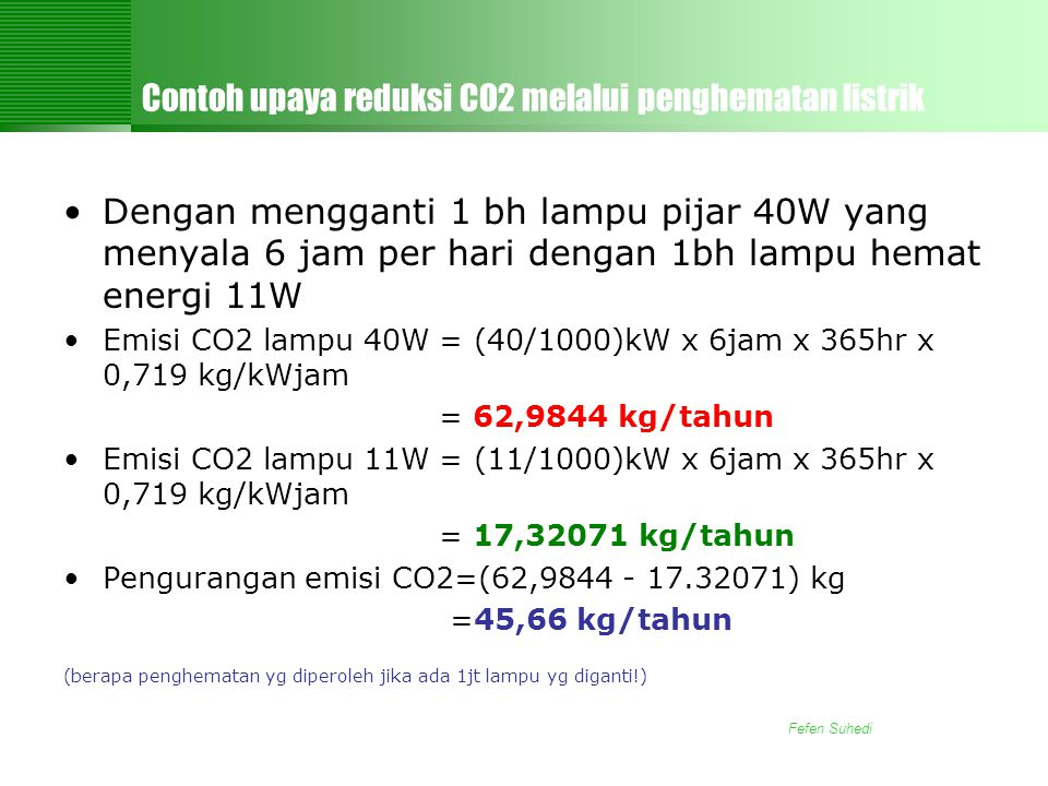 Contoh upaya reduksi CO2 melalui penghematan listrik