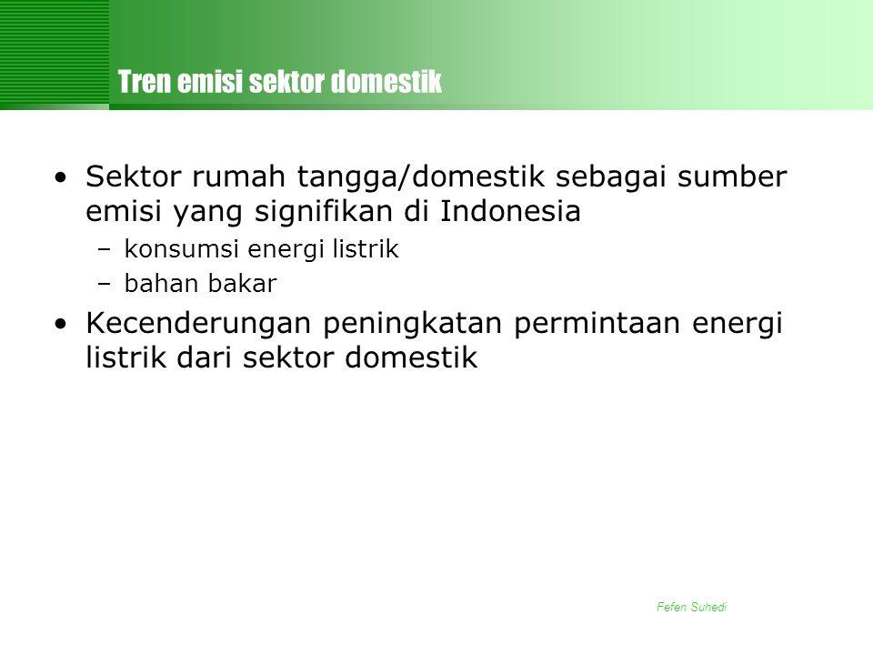 Tren emisi sektor domestik