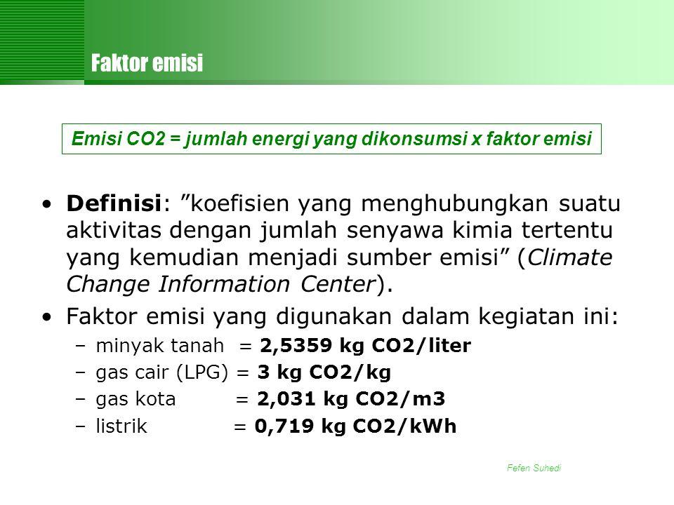 Emisi CO2 = jumlah energi yang dikonsumsi x faktor emisi