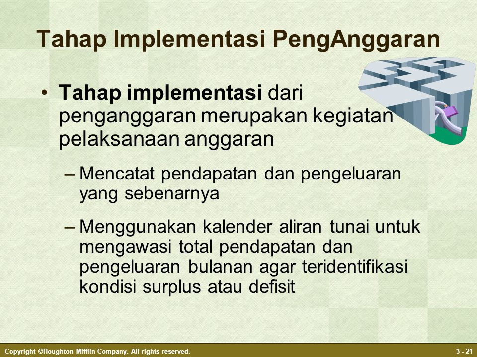 Tahap Implementasi PengAnggaran
