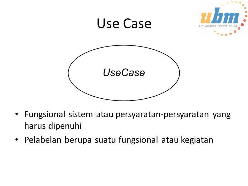 Use Case Fungsional sistem atau persyaratan-persyaratan yang harus dipenuhi.