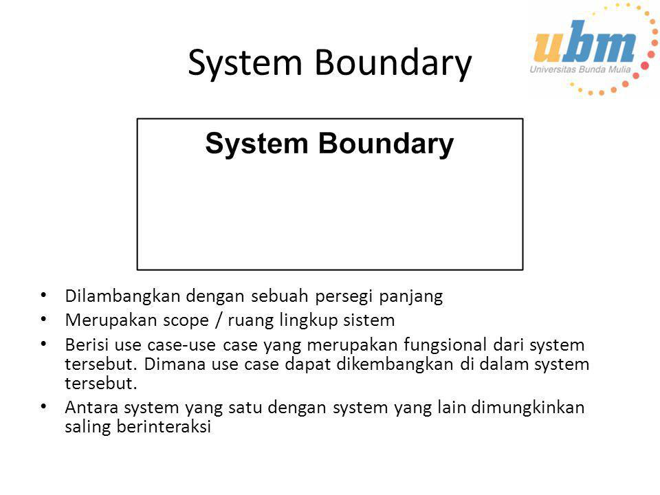 System Boundary Dilambangkan dengan sebuah persegi panjang