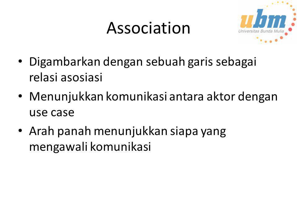Association Digambarkan dengan sebuah garis sebagai relasi asosiasi