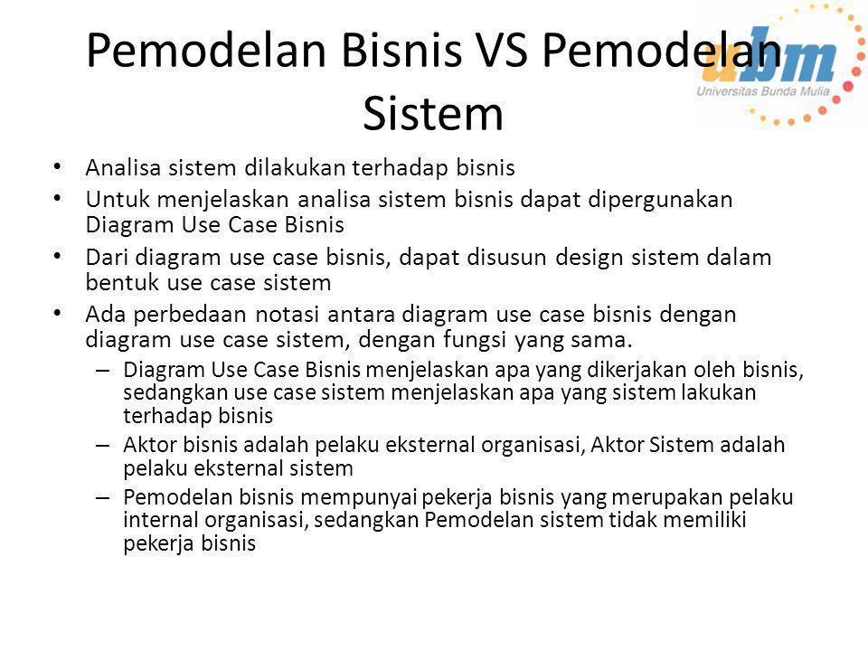 Pemodelan Bisnis VS Pemodelan Sistem