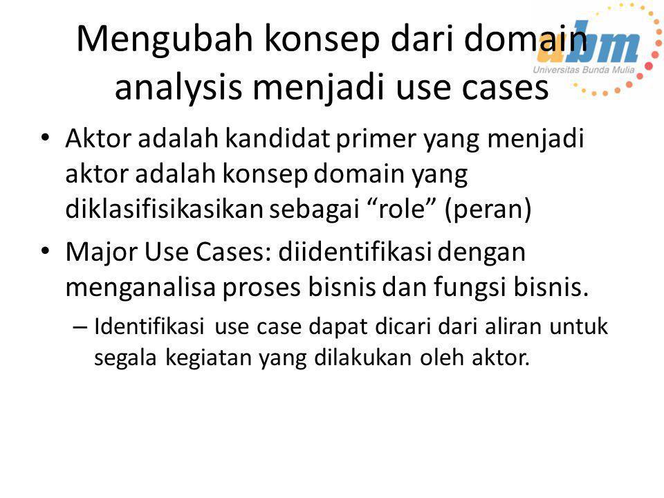Mengubah konsep dari domain analysis menjadi use cases