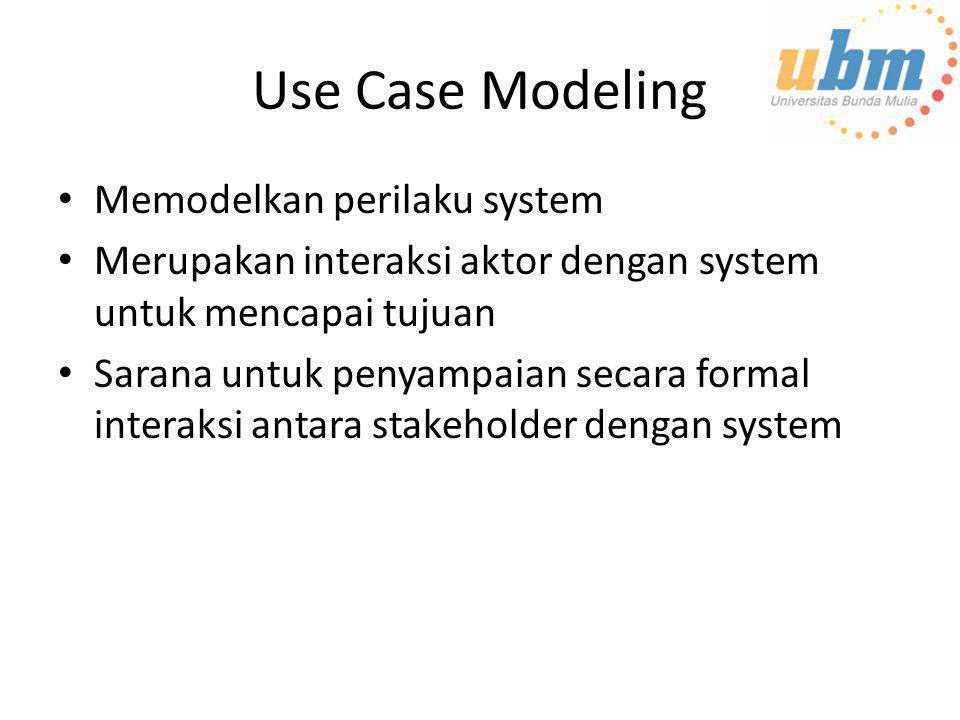Use Case Modeling Memodelkan perilaku system