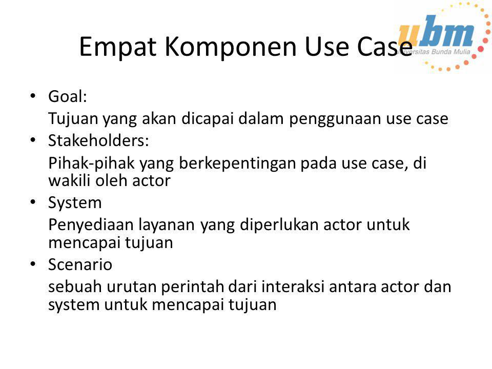 Empat Komponen Use Case