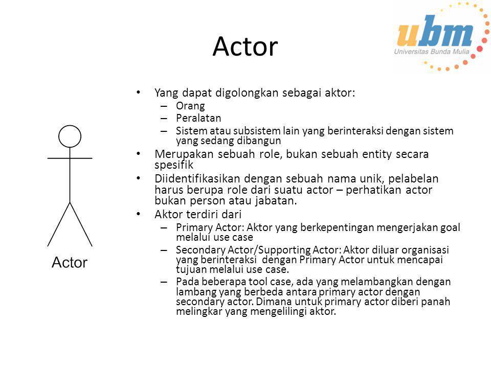 Actor Yang dapat digolongkan sebagai aktor: