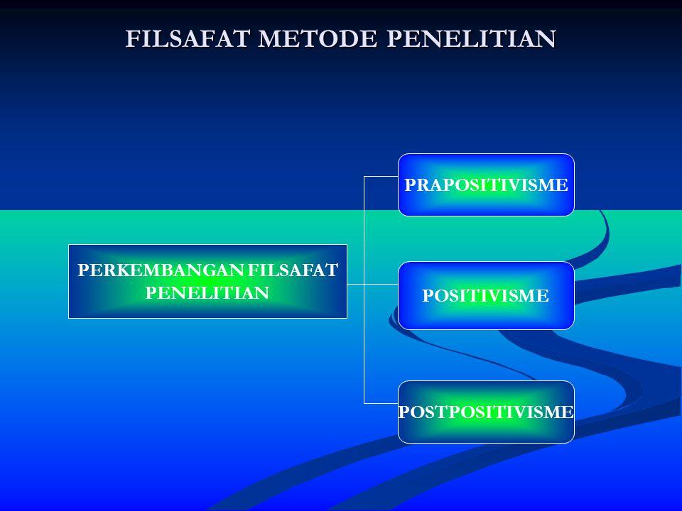 FILSAFAT METODE PENELITIAN