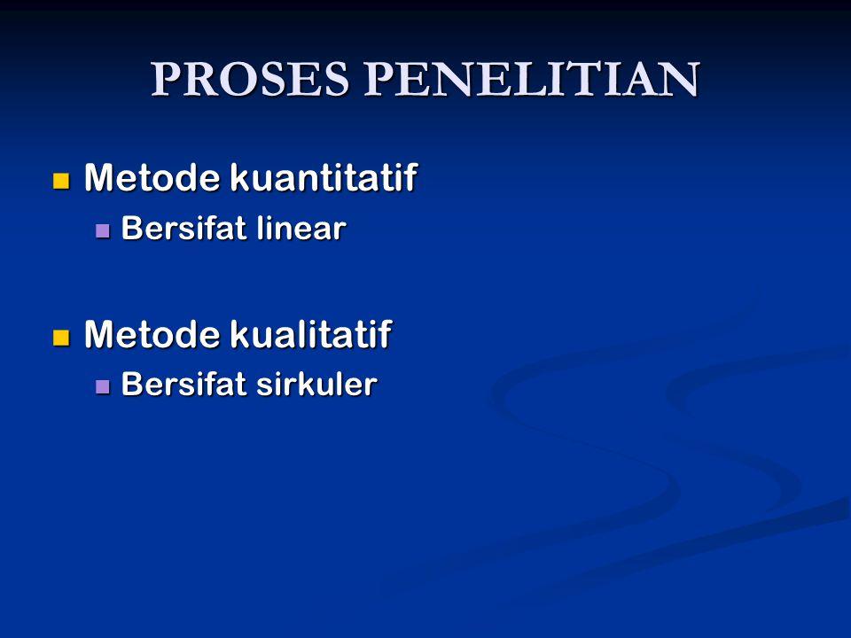 PROSES PENELITIAN Metode kuantitatif Metode kualitatif Bersifat linear