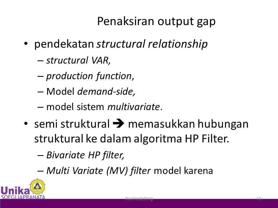 Penaksiran output gap pendekatan structural relationship