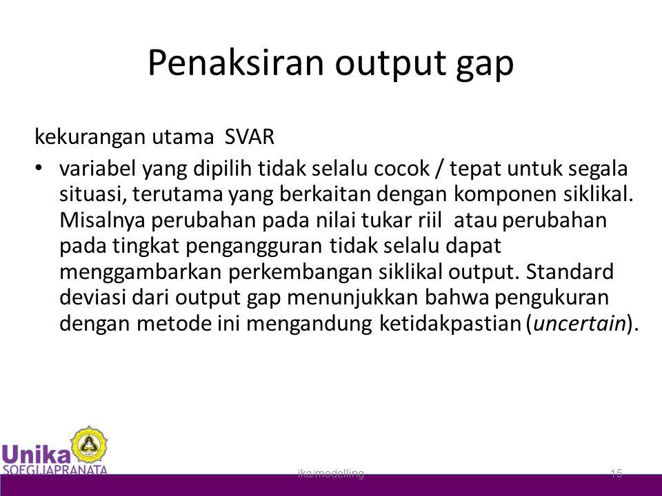 Penaksiran output gap kekurangan utama SVAR