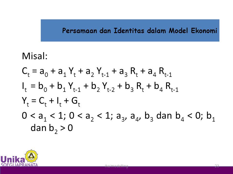 Persamaan dan Identitas dalam Model Ekonomi