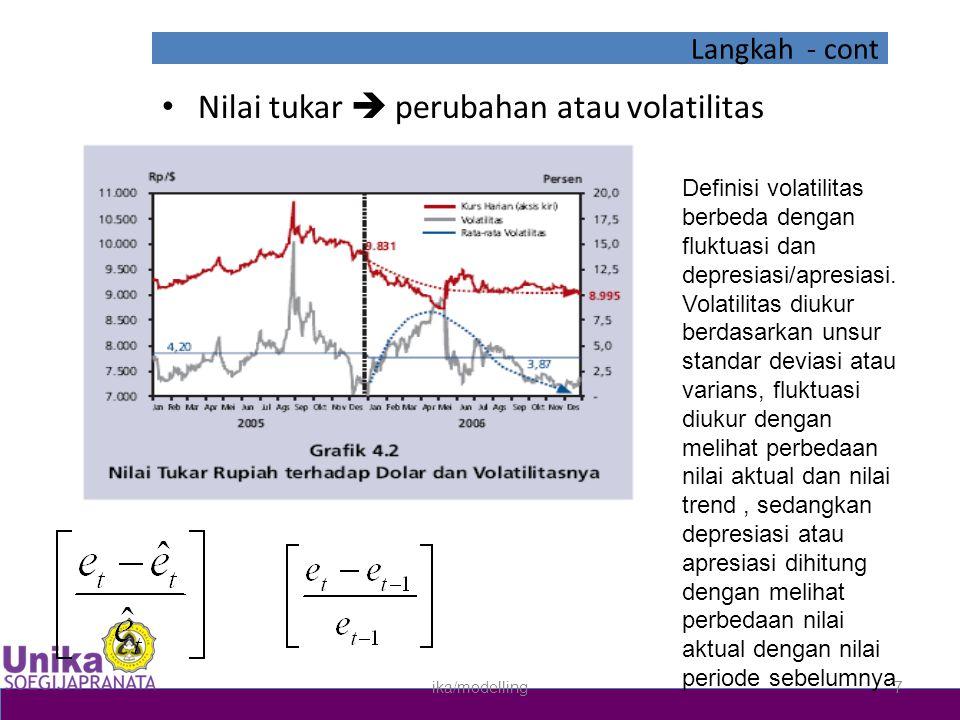 Nilai tukar  perubahan atau volatilitas