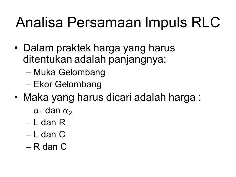 Analisa Persamaan Impuls RLC