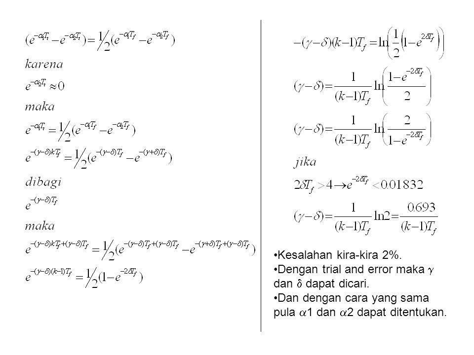 Kesalahan kira-kira 2%. Dengan trial and error maka  dan  dapat dicari.