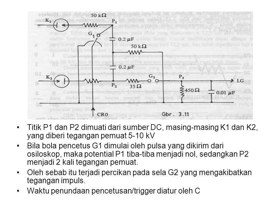 Titik P1 dan P2 dimuati dari sumber DC, masing-masing K1 dan K2, yang diberi tegangan pemuat 5-10 kV