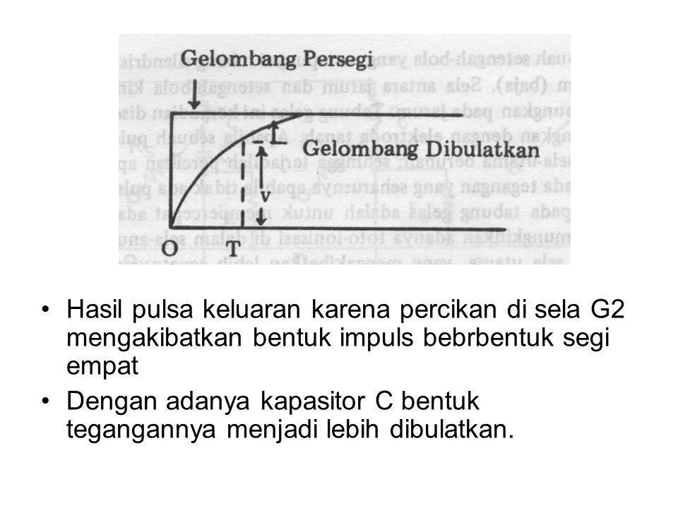 Hasil pulsa keluaran karena percikan di sela G2 mengakibatkan bentuk impuls bebrbentuk segi empat