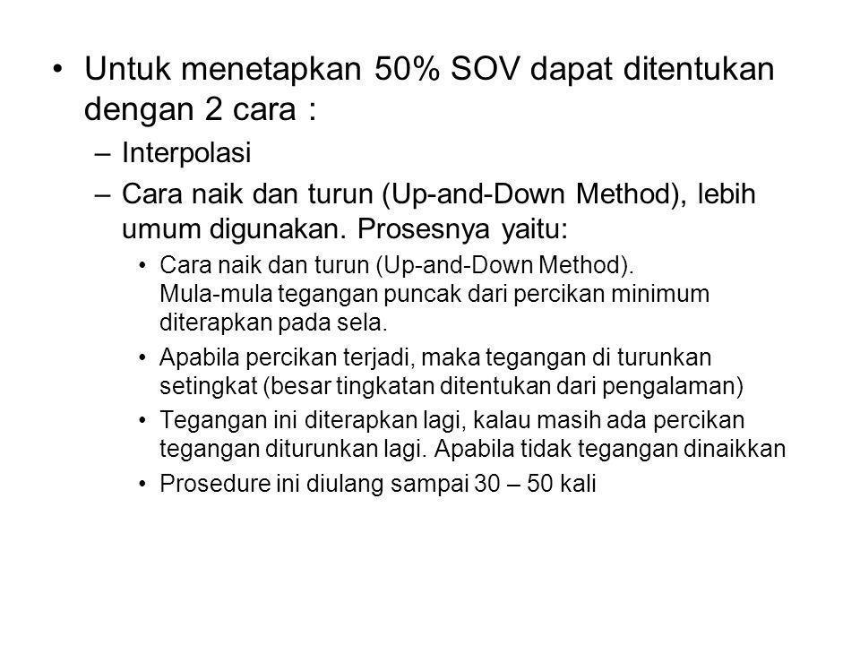 Untuk menetapkan 50% SOV dapat ditentukan dengan 2 cara :