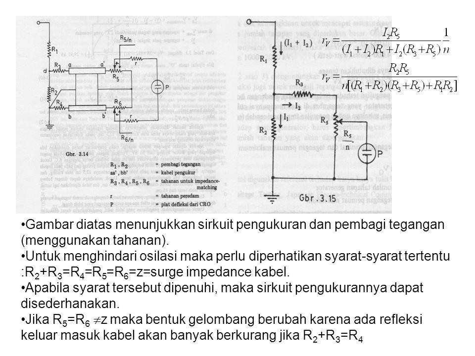 Gambar diatas menunjukkan sirkuit pengukuran dan pembagi tegangan (menggunakan tahanan).