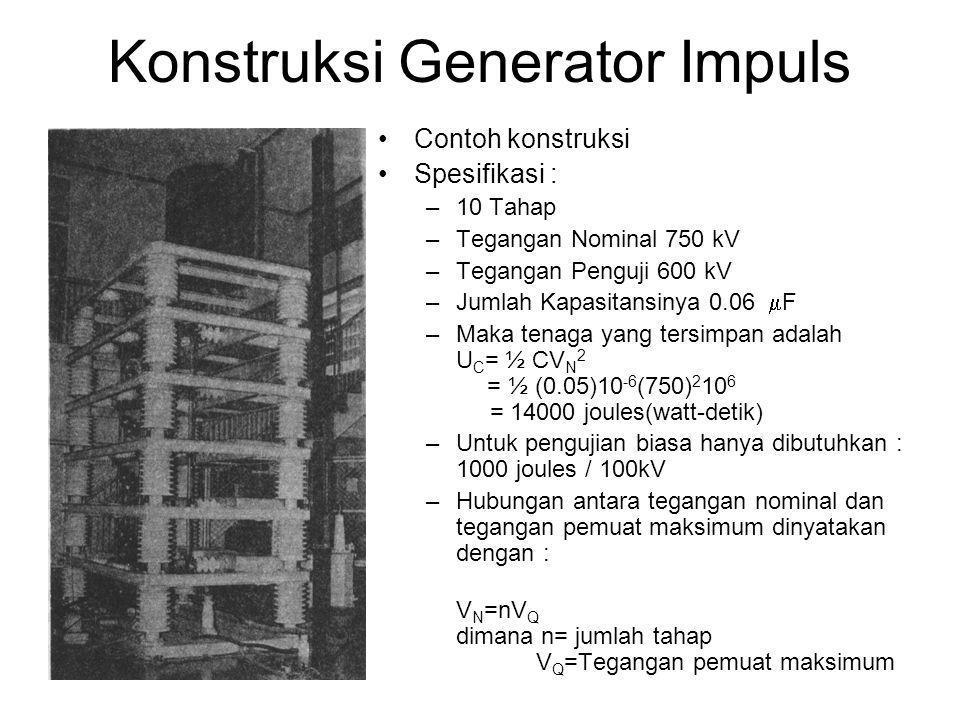 Konstruksi Generator Impuls
