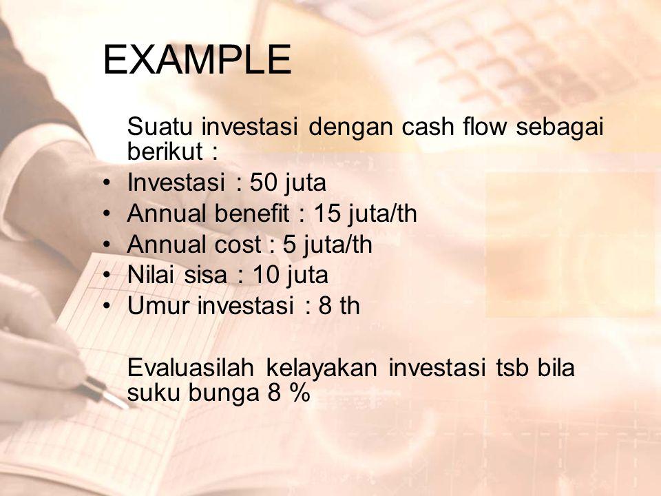 EXAMPLE Suatu investasi dengan cash flow sebagai berikut :