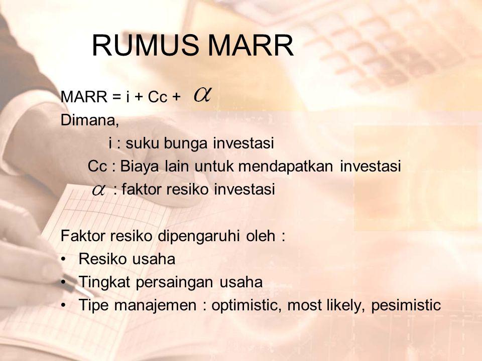 RUMUS MARR MARR = i + Cc + Dimana, i : suku bunga investasi