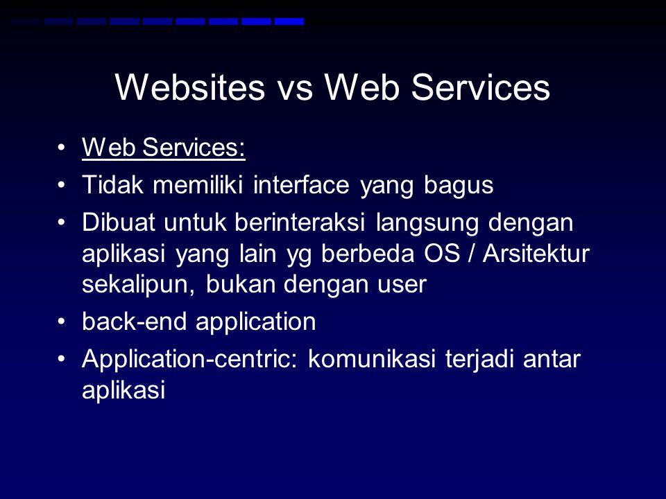 Websites vs Web Services