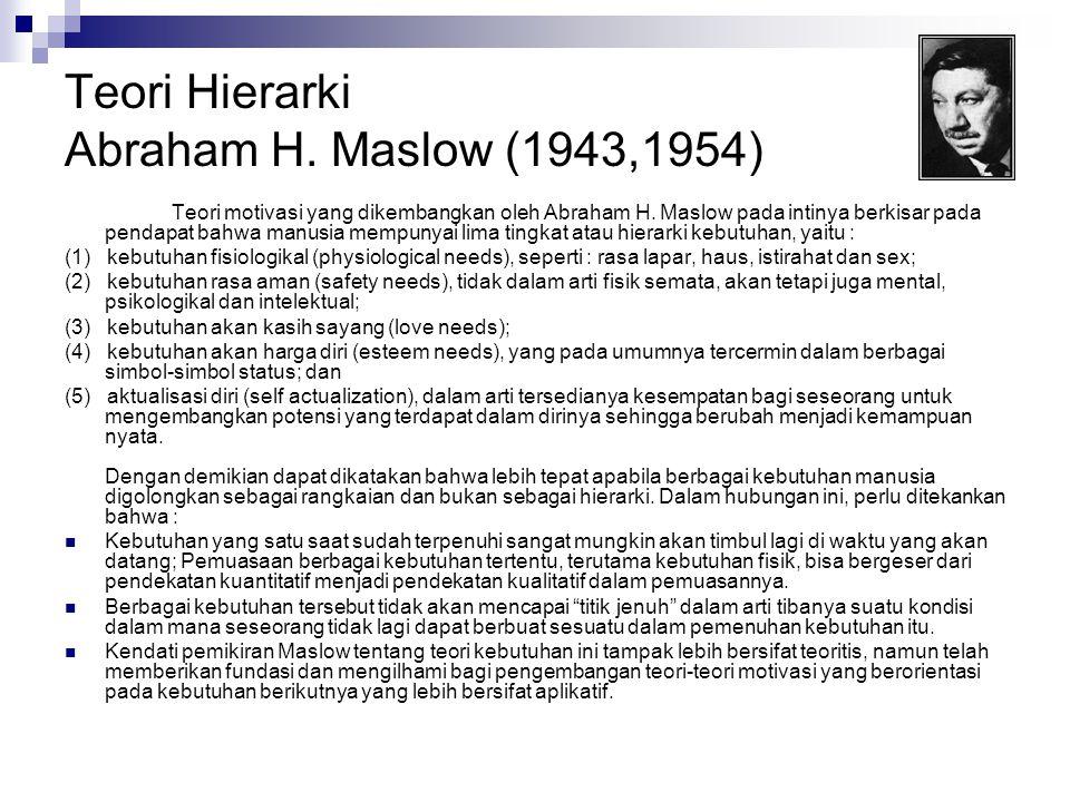 Teori Hierarki Abraham H. Maslow (1943,1954)