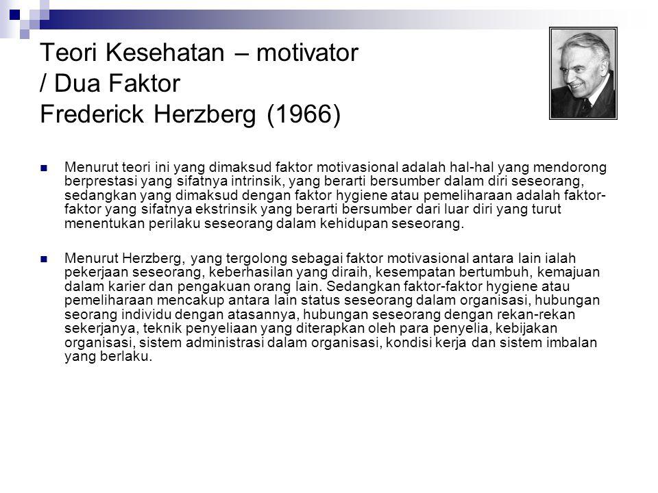 Teori Kesehatan – motivator / Dua Faktor Frederick Herzberg (1966)