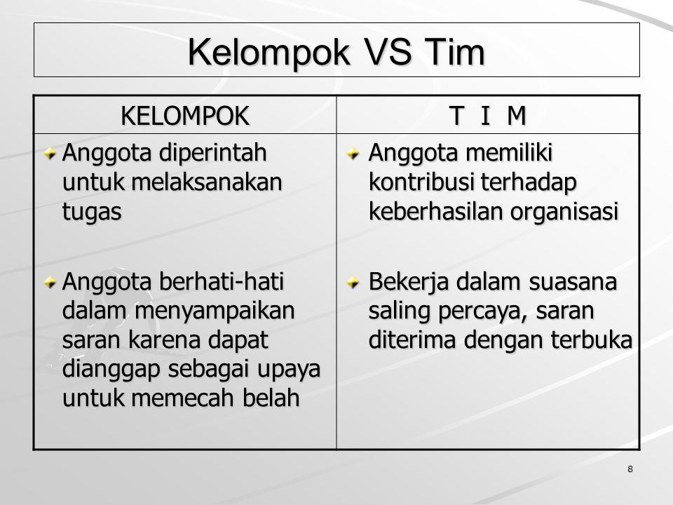 Kelompok VS Tim KELOMPOK T I M