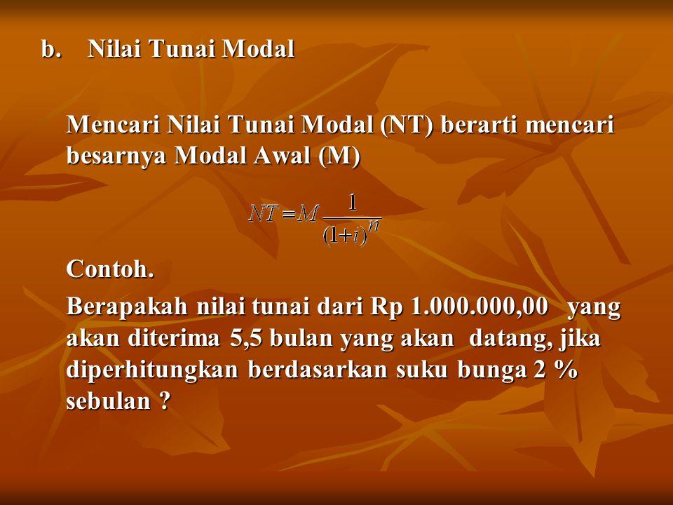 b. Nilai Tunai Modal Mencari Nilai Tunai Modal (NT) berarti mencari besarnya Modal Awal (M) Contoh.