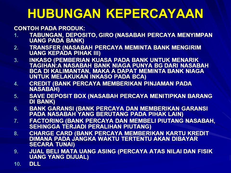 HUBUNGAN KEPERCAYAAN CONTOH PADA PRODUK: