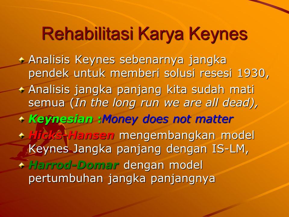 Rehabilitasi Karya Keynes