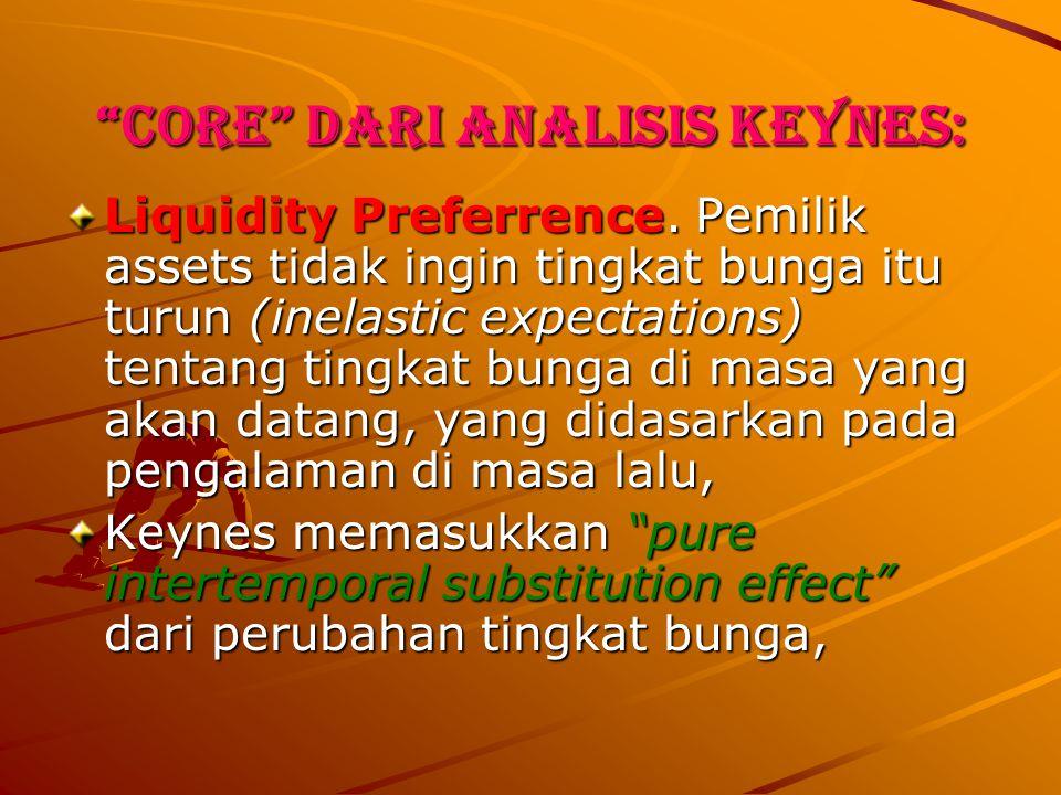 Core dari analisis Keynes: