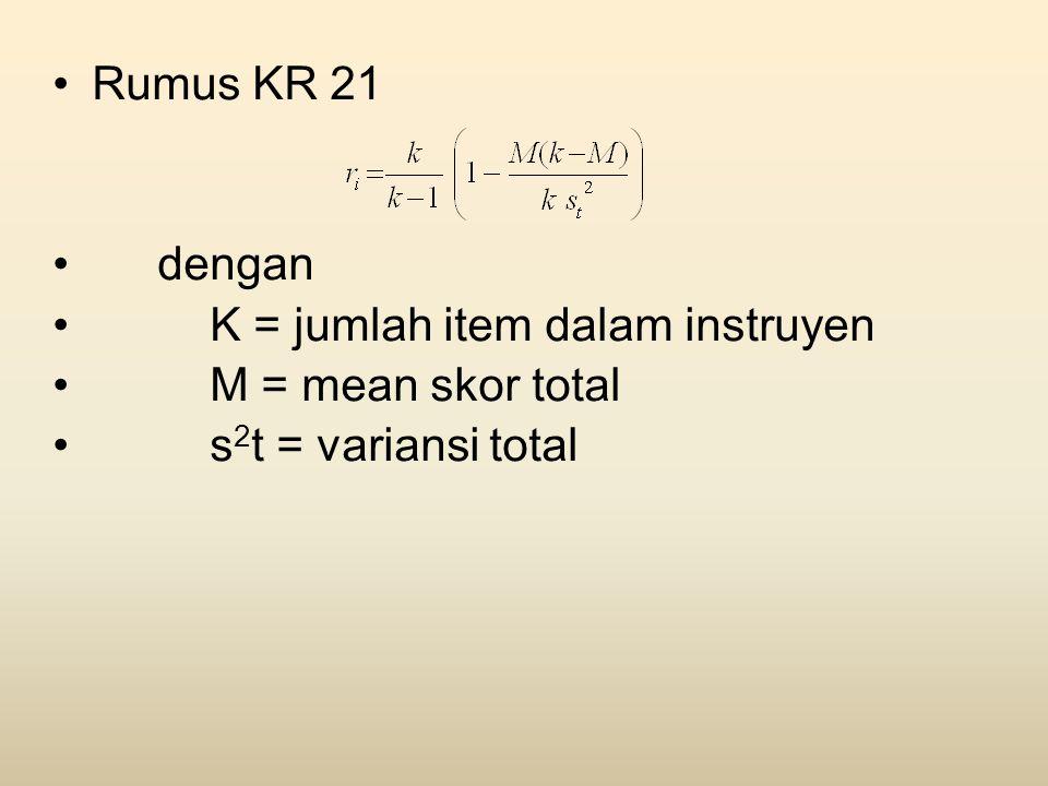 Rumus KR 21 dengan K = jumlah item dalam instruyen M = mean skor total s2t = variansi total