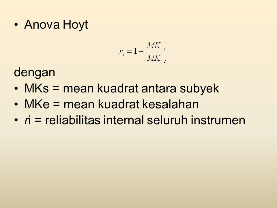 Anova Hoyt dengan. MKs = mean kuadrat antara subyek.