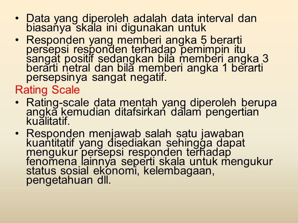 Data yang diperoleh adalah data interval dan biasanya skala ini digunakan untuk