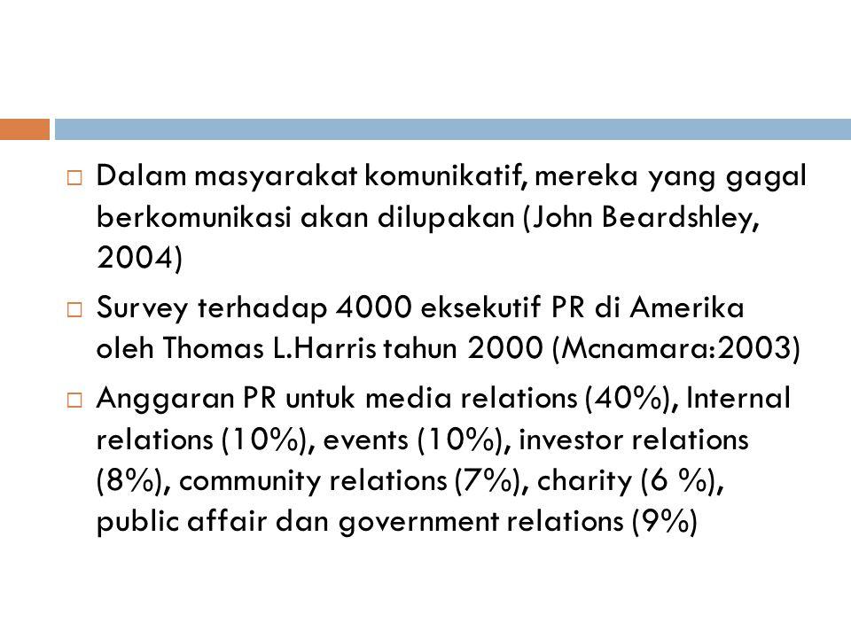 Dalam masyarakat komunikatif, mereka yang gagal berkomunikasi akan dilupakan (John Beardshley, 2004)
